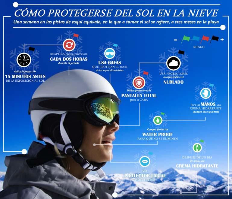 Protección solar para la nieve