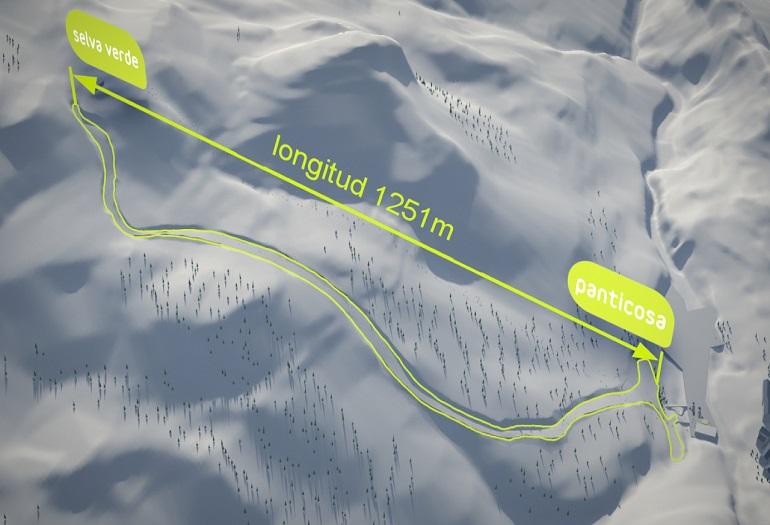 ¿Quieres proponer nombre para la nueva pista de Panticosa?