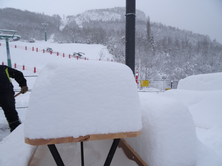Nieve asegurada para lo que queda de temporada