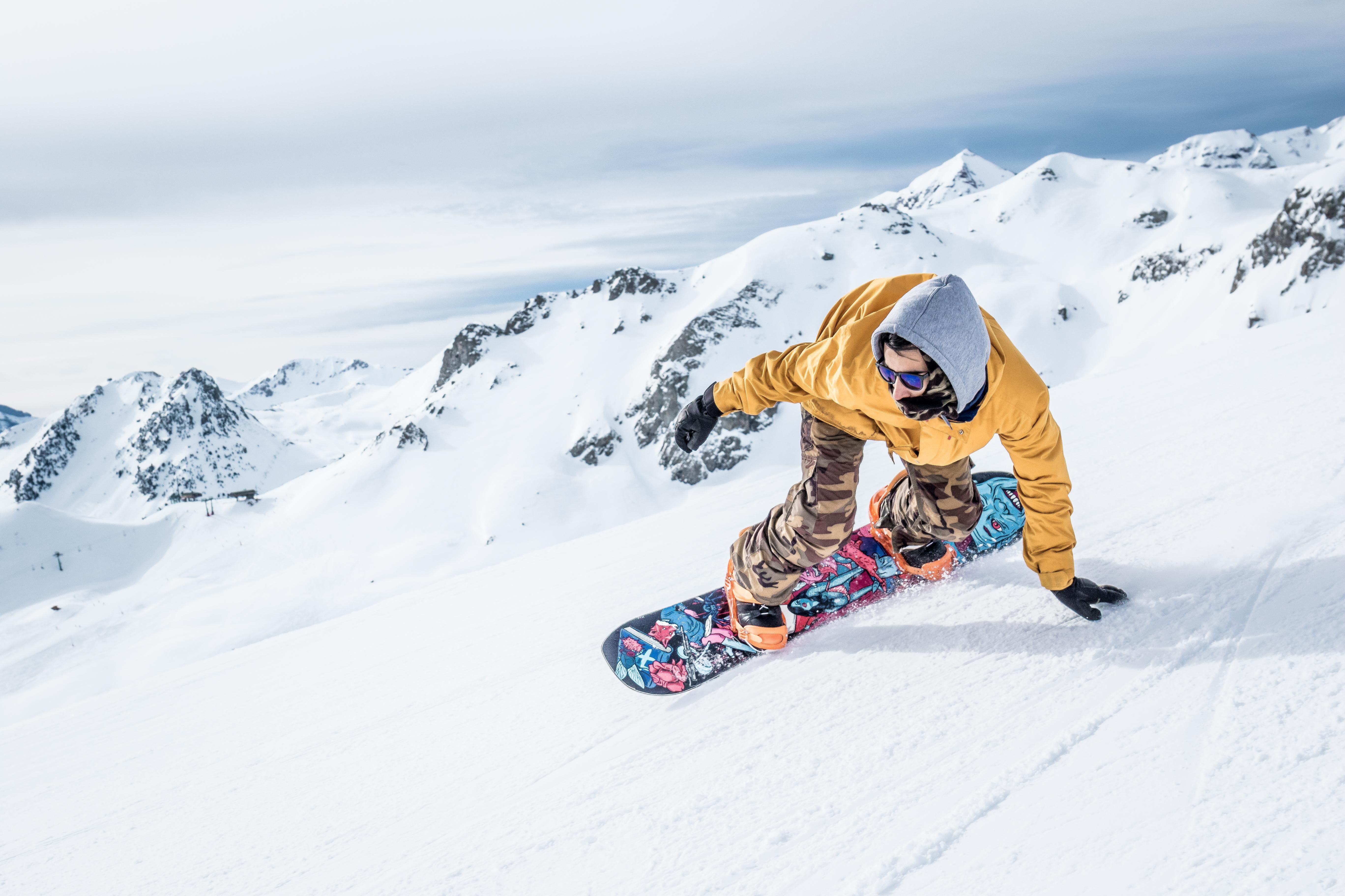 Tipos de pistas de esquí, un color para cada nivel