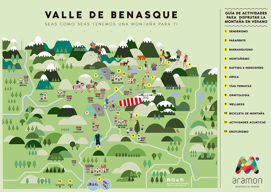 mapa actividades verano valle benasque cerler
