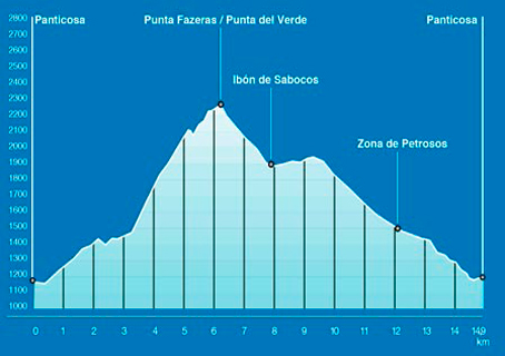 trail-running-ruta
